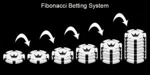 Using the Fibonacci System for Online Casino Games